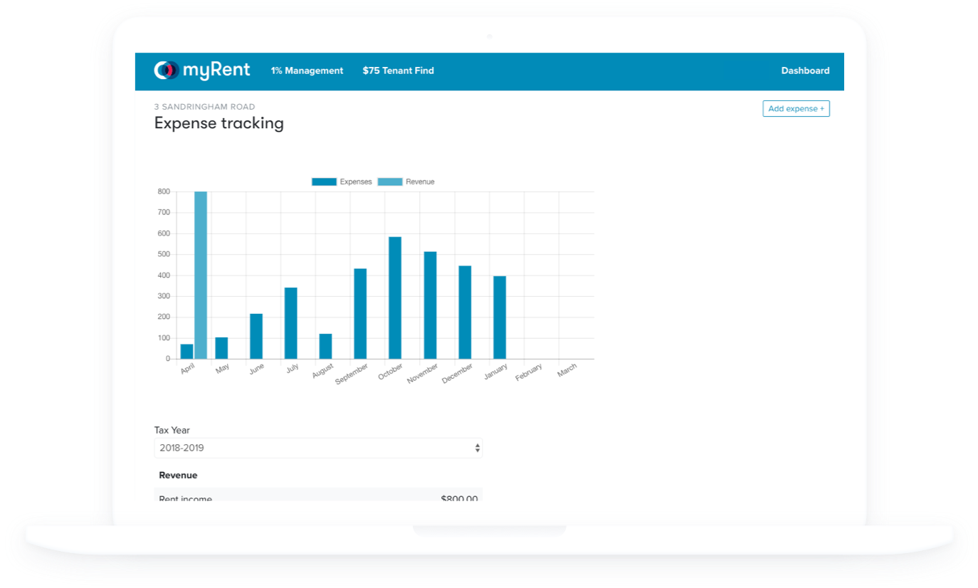 Tenancy expense graph on the myRent dashboard